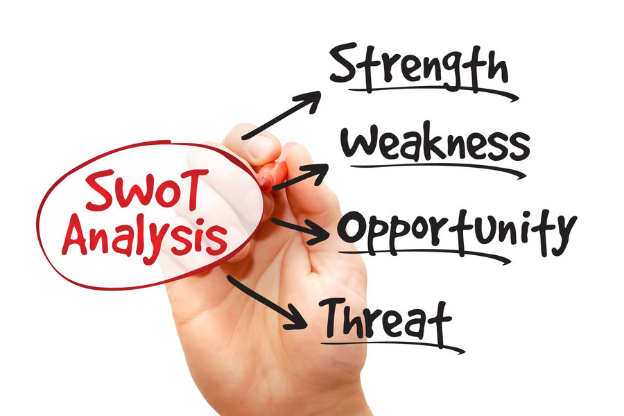 SWOT Analysis: The Simple Tool That Can Help You Grow Your Nonprofit